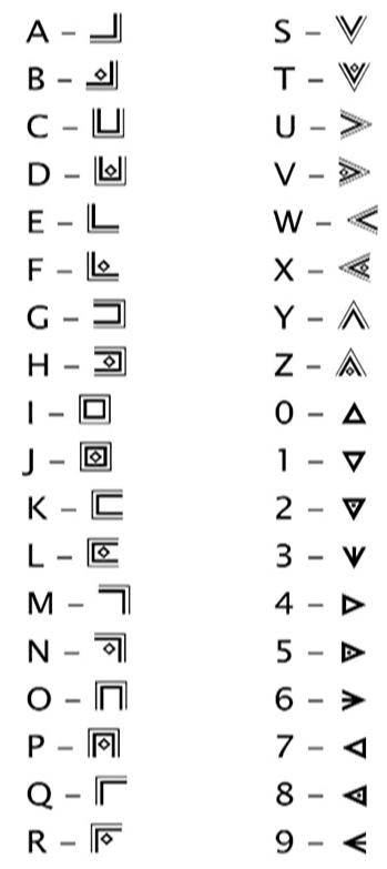 Letras dentro do alfabeto maçônico.